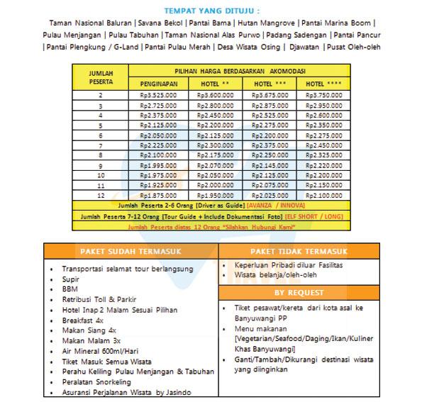 paket tour banyuwangi 4h3m
