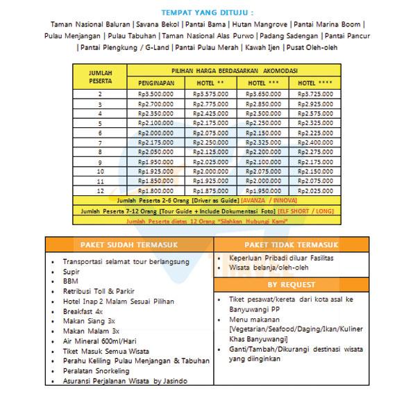 paket wisata banyuwangi 4h3m