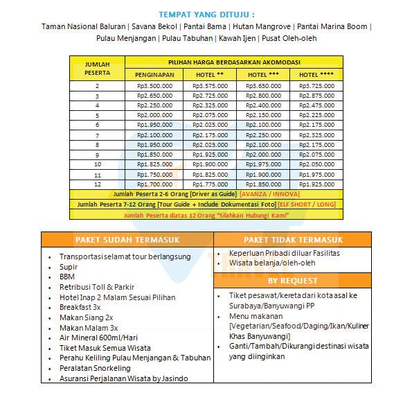 paket wisata banyuwangi dari surabaya