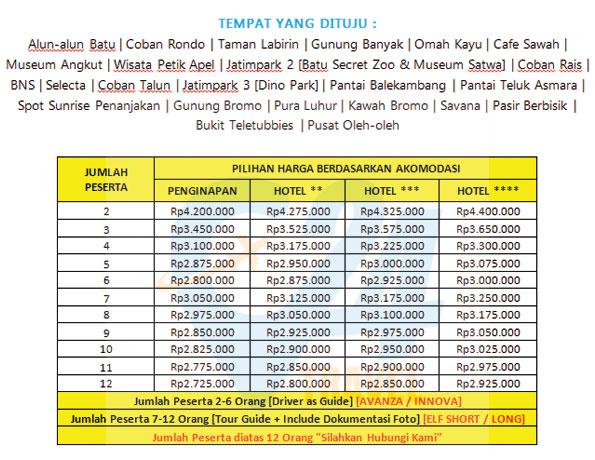 3 Pilihan Paket Tour Malang Batu Bromo 5 Hari 4 Malam ...