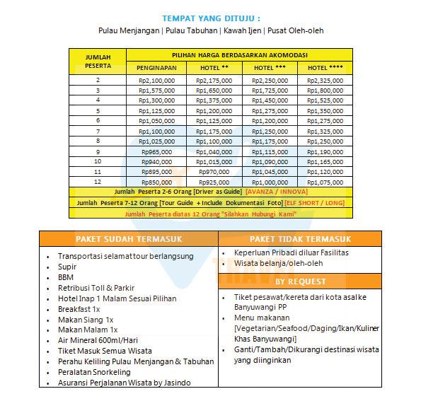 paket tour banyuwangi 2h1m