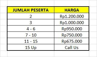 Harga Paket Tour Wisata Belitung Tanpa Hotel 2D1N