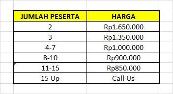 Harga Paket Tour Wisata Belitung Tanpa Hotel 3D2N