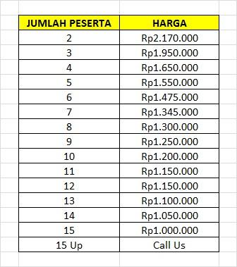 Harga Paket Tour Wisata Belitung Tanpa Hotel 4D3N